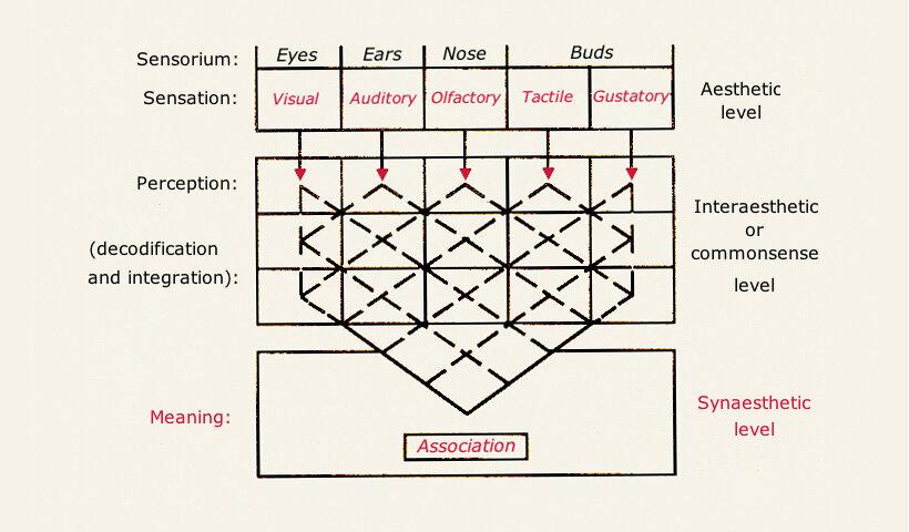 diagram-820x480-q85
